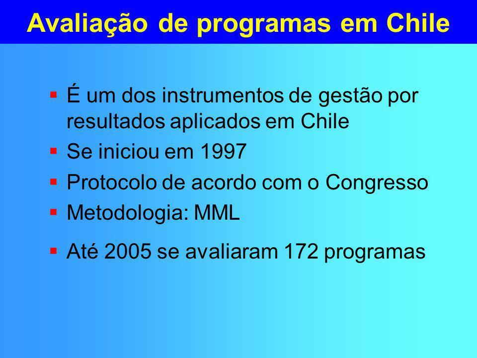 Avaliação de programas em Chile É um dos instrumentos de gestão por resultados aplicados em Chile Se iniciou em 1997 Protocolo de acordo com o Congresso Metodologia: MML Até 2005 se avaliaram 172 programas