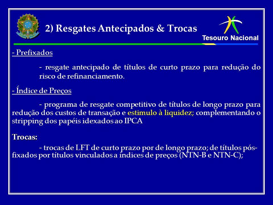 Tesouro Nacional 2) Resgates Antecipados & Trocas - Prefixados - resgate antecipado de títulos de curto prazo para redução do risco de refinanciamento