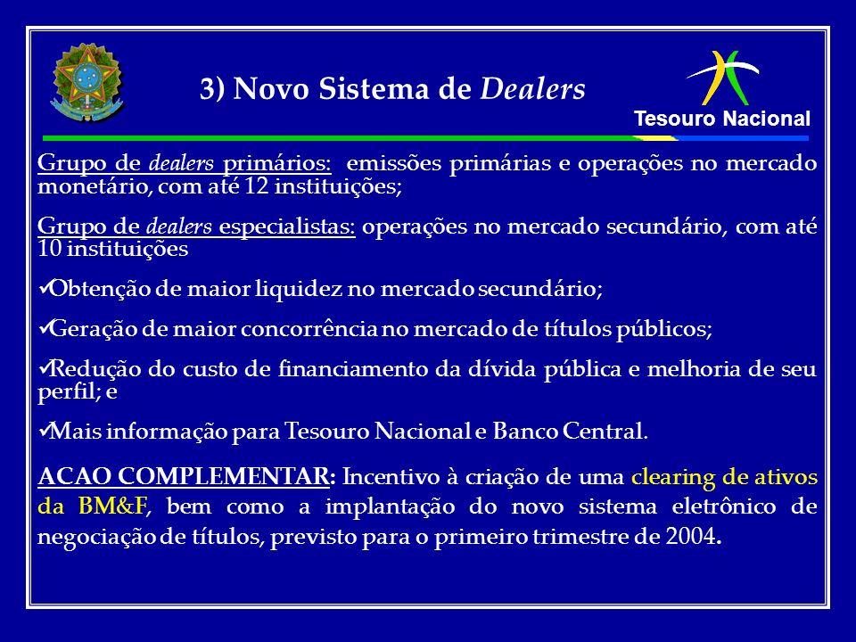 Tesouro Nacional 3) Novo Sistema de Dealers Grupo de dealers primários: emissões primárias e operações no mercado monetário, com até 12 instituições;