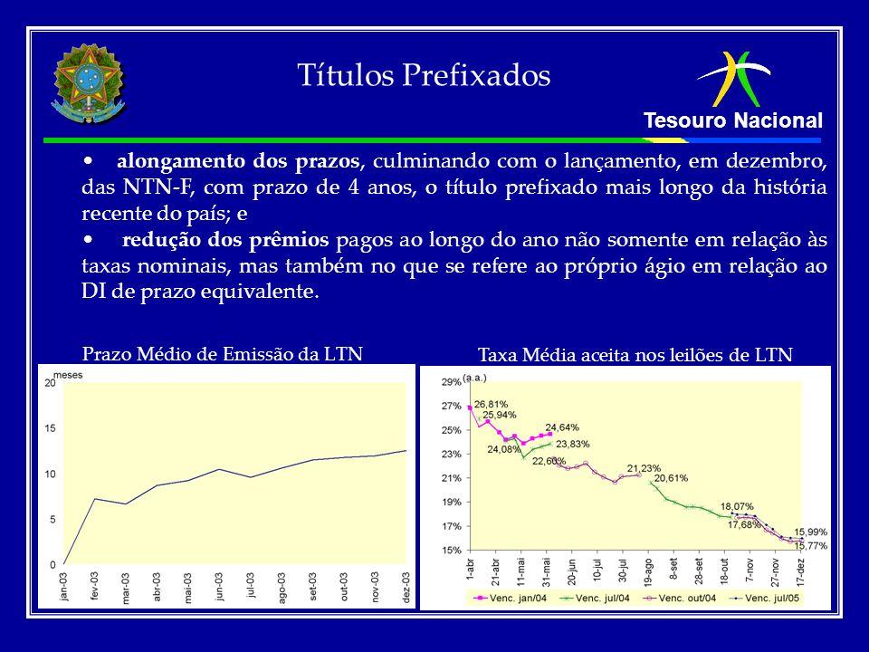Tesouro Nacional Prazo Médio de Emissão da LTN alongamento dos prazos, culminando com o lançamento, em dezembro, das NTN-F, com prazo de 4 anos, o tít