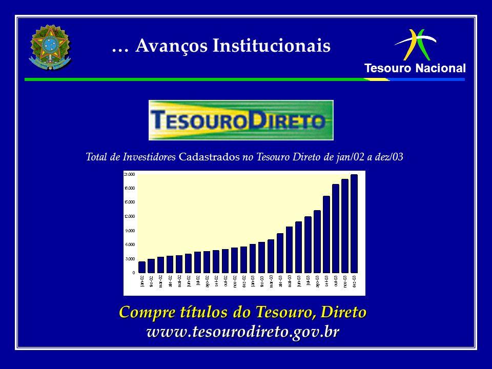 Tesouro Nacional Compre títulos do Tesouro, Direto www.tesourodireto.gov.br Total de Investidores Cadastrados no Tesouro Direto de jan/02 a dez/03 … A