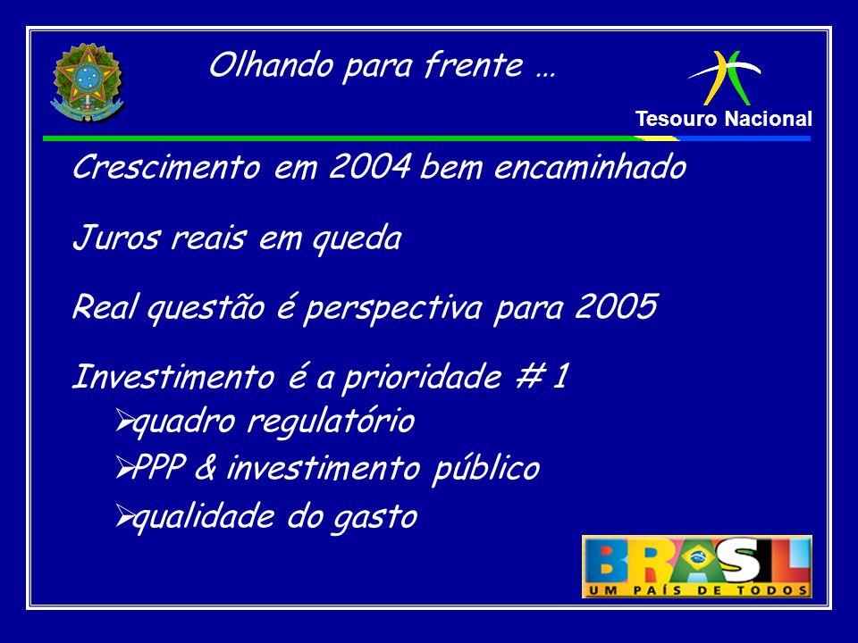 Tesouro Nacional Crescimento em 2004 bem encaminhado Juros reais em queda Real questão é perspectiva para 2005 Investimento é a prioridade # 1 quadro