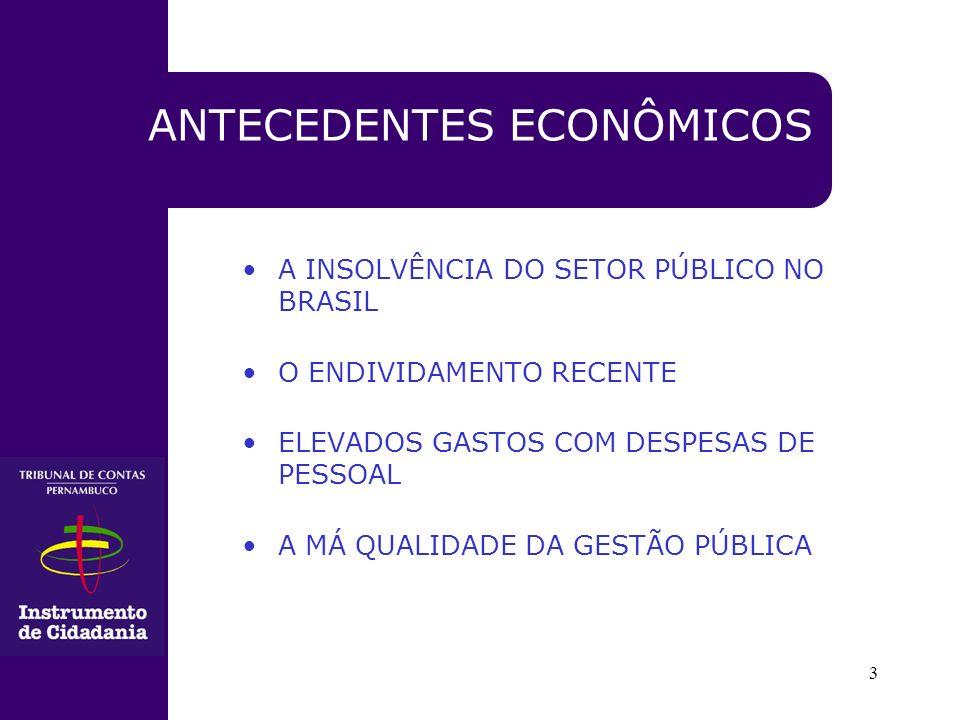2 CEPAL/ILPES 2003 Lei de Responsabilidade Fiscal a experiência dos Tribunais de Contas Expositor Marcos Nóbrega