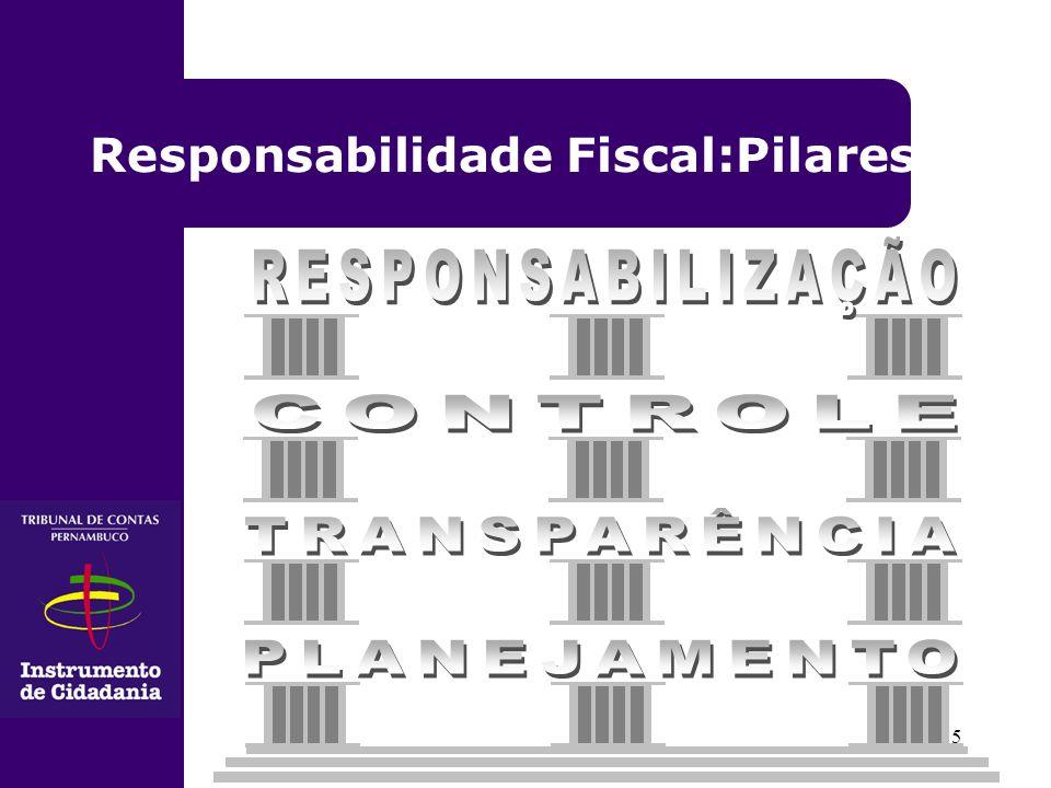 5 Responsabilidade Fiscal:Pilares