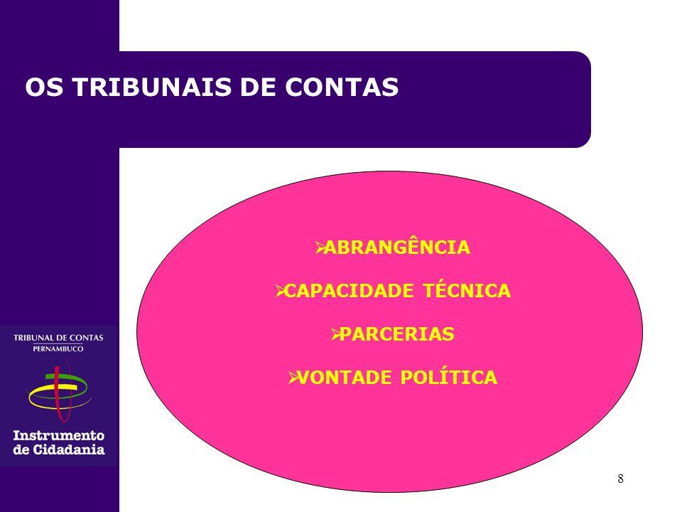 8 OS TRIBUNAIS DE CONTAS ABRANGÊNCIA CAPACIDADE TÉCNICA PARCERIAS VONTADE POLÍTICA