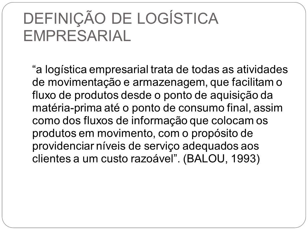 DEFINIÇÃO DE LOGÍSTICA EMPRESARIAL a logística empresarial trata de todas as atividades de movimentação e armazenagem, que facilitam o fluxo de produt