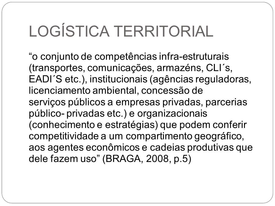 LOGÍSTICA TERRITORIAL o conjunto de competências infra-estruturais (transportes, comunicações, armazéns, CLI´s, EADI´S etc.), institucionais (agências