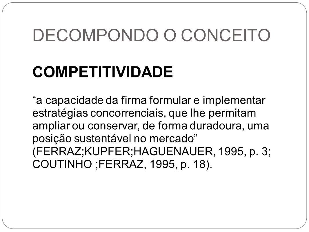 DECOMPONDO O CONCEITO COMPETITIVIDADE a capacidade da firma formular e implementar estratégias concorrenciais, que lhe permitam ampliar ou conservar,