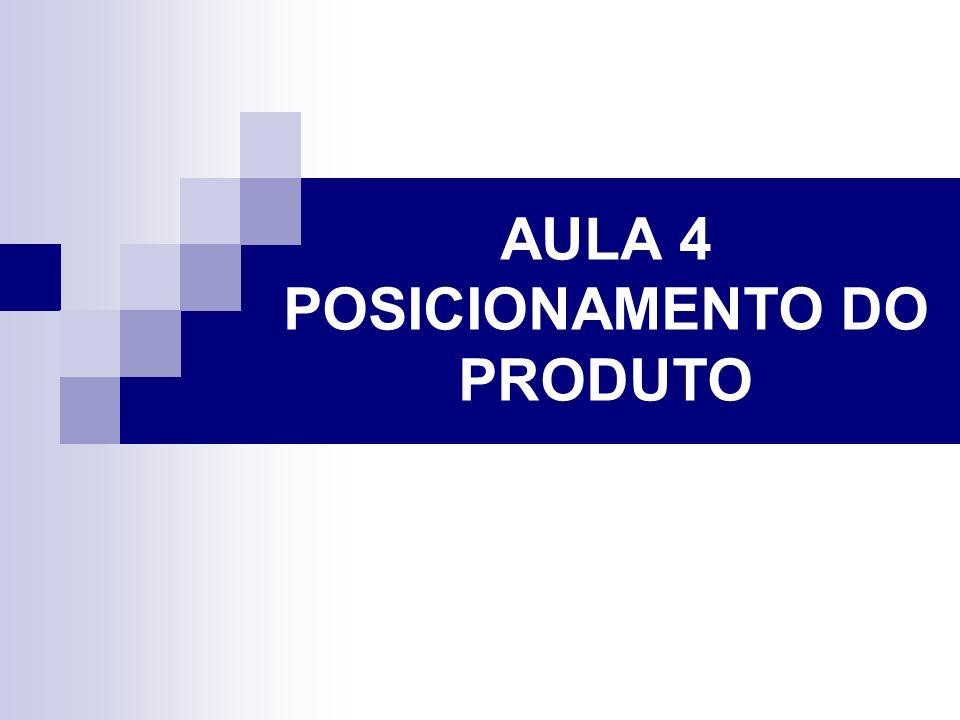 AULA 4 POSICIONAMENTO DO PRODUTO
