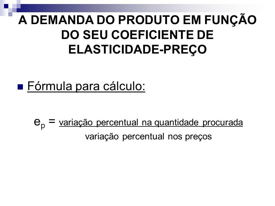 A DEMANDA DO PRODUTO EM FUNÇÃO DO SEU COEFICIENTE DE ELASTICIDADE-PREÇO Fórmula para cálculo: e p = variação percentual na quantidade procurada variaç