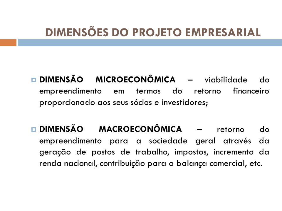 DIMENSÕES DO PROJETO EMPRESARIAL DIMENSÃO MICROECONÔMICA – viabilidade do empreendimento em termos do retorno financeiro proporcionado aos seus sócios
