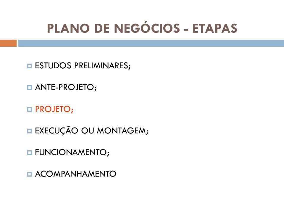 PLANO DE NEGÓCIOS - ETAPAS ESTUDOS PRELIMINARES; ANTE-PROJETO; PROJETO; EXECUÇÃO OU MONTAGEM; FUNCIONAMENTO; ACOMPANHAMENTO