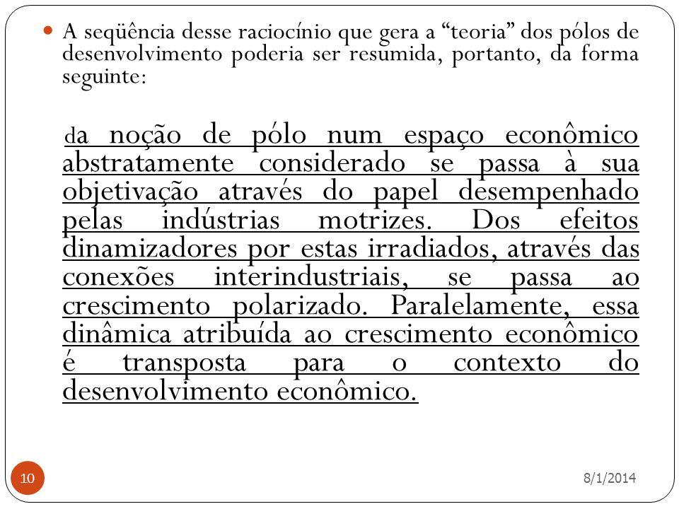 8/1/2014 10 A seqüência desse raciocínio que gera a teoria dos pólos de desenvolvimento poderia ser resumida, portanto, da forma seguinte: d a noção d