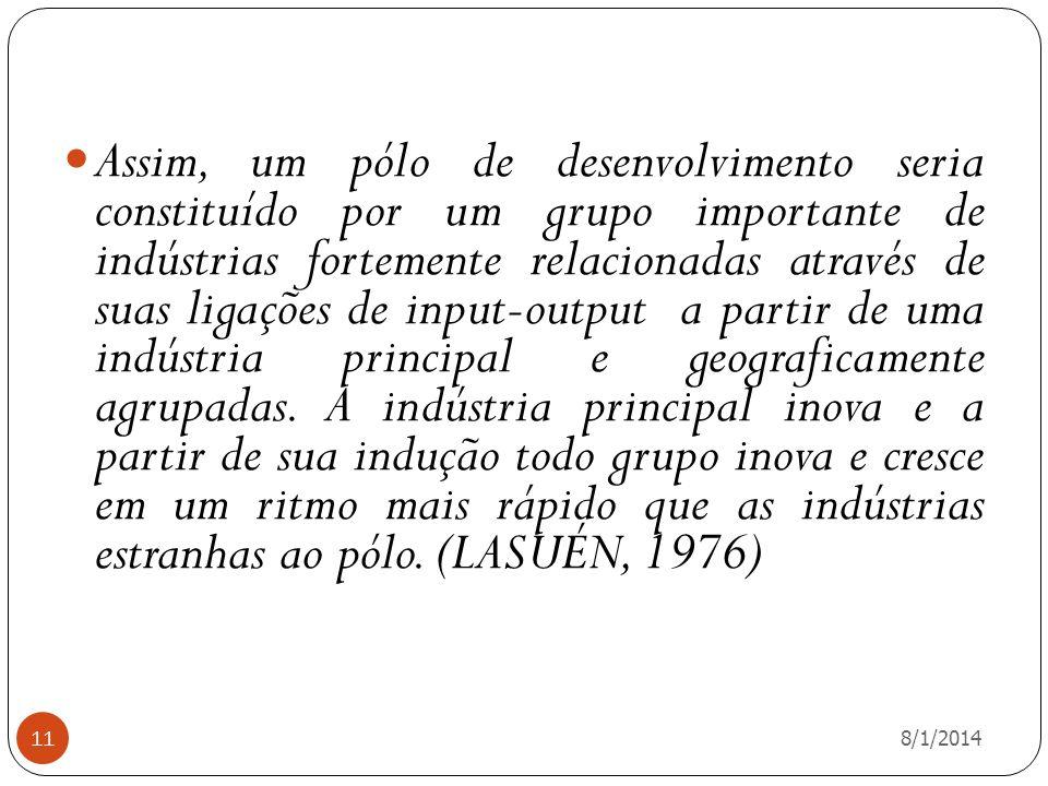 8/1/2014 11 Assim, um pólo de desenvolvimento seria constituído por um grupo importante de indústrias fortemente relacionadas através de suas ligações