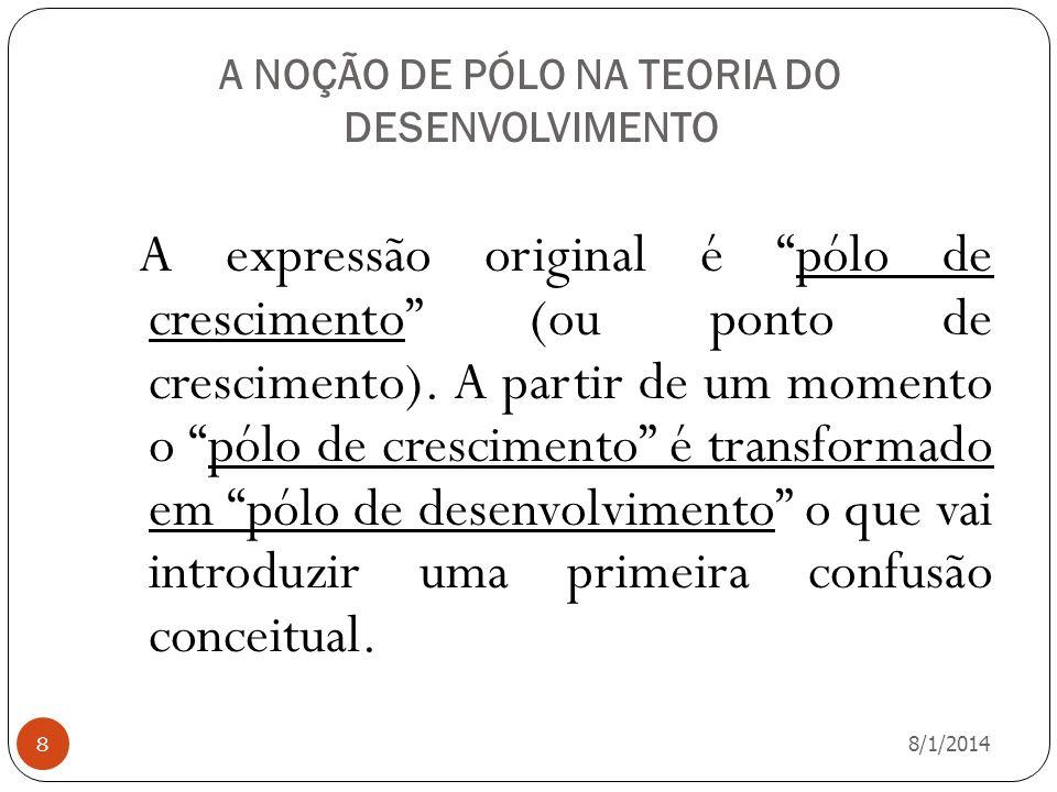 A NOÇÃO DE PÓLO NA TEORIA DO DESENVOLVIMENTO 8/1/2014 8 A expressão original é pólo de crescimento (ou ponto de crescimento). A partir de um momento o