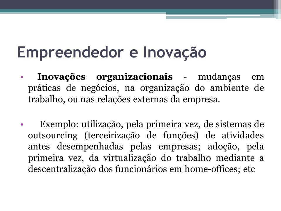 Empreendedor e Inovação Inovações organizacionais - mudanças em práticas de negócios, na organização do ambiente de trabalho, ou nas relações externas