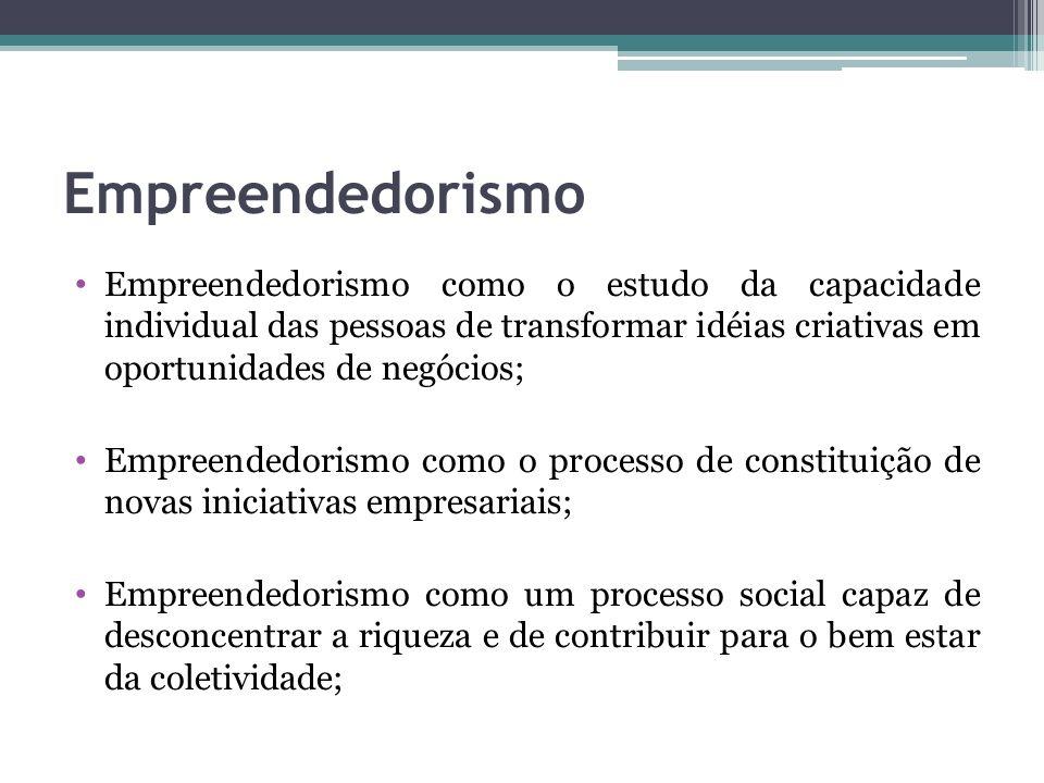 Empreendedorismo Empreendedorismo como o estudo da capacidade individual das pessoas de transformar idéias criativas em oportunidades de negócios; Emp