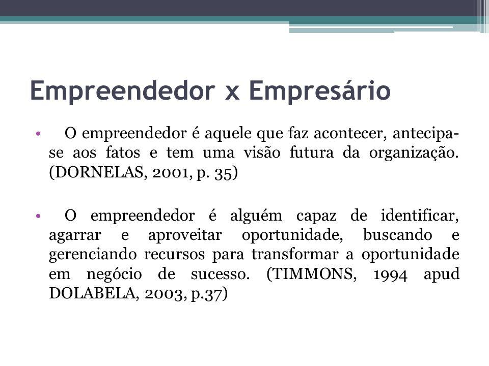 Empreendedor x Empresário O empreendedor é aquele que faz acontecer, antecipa- se aos fatos e tem uma visão futura da organização. (DORNELAS, 2001, p.
