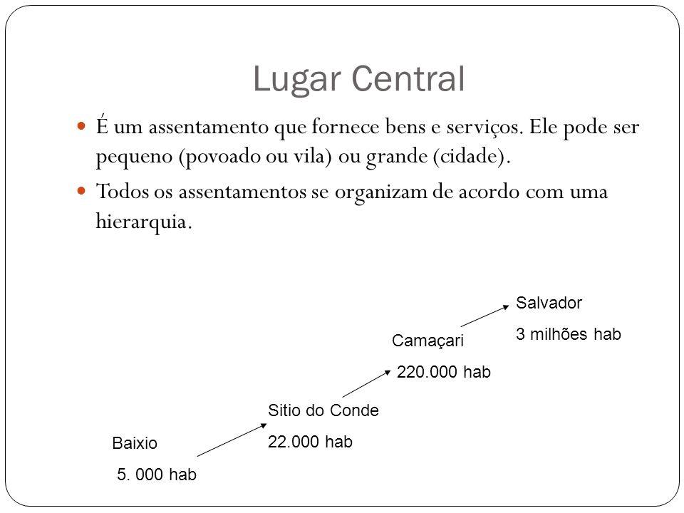 Fonte: http://www.uwec.edu/bfoust/155/G155_RS3/sld002.htm Qual o problema dos círculos.