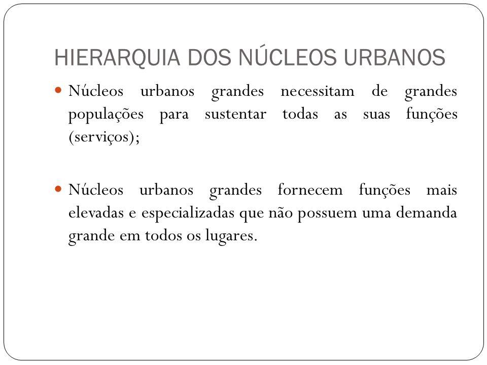 Exemplo- a vila X terá 1/3 de seus consumidores indo para a cidade (Núcleo A) e 1/3 para a cidade Y e 1/3 para a cidade Z (núcleos de média ordem) Todas as outras vilas (pontos vermelhos) seguirão o mesmo padrão de comportamento.