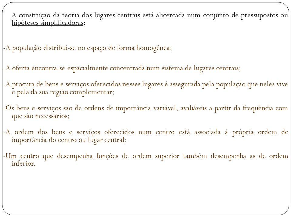 RAIO DE INFLUÊNCIA A área no entorno do Núcleo Urbano fica sob a sua influência econômica, social e política.