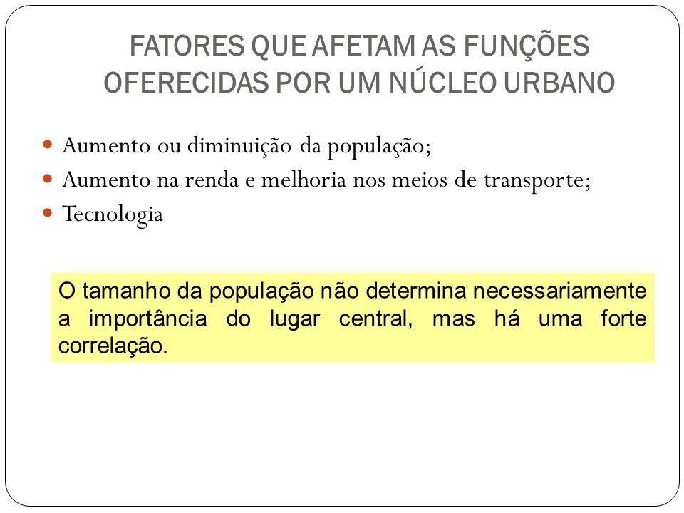 REGRAS DA HIERARQUIA FUNCIONAL 1.
