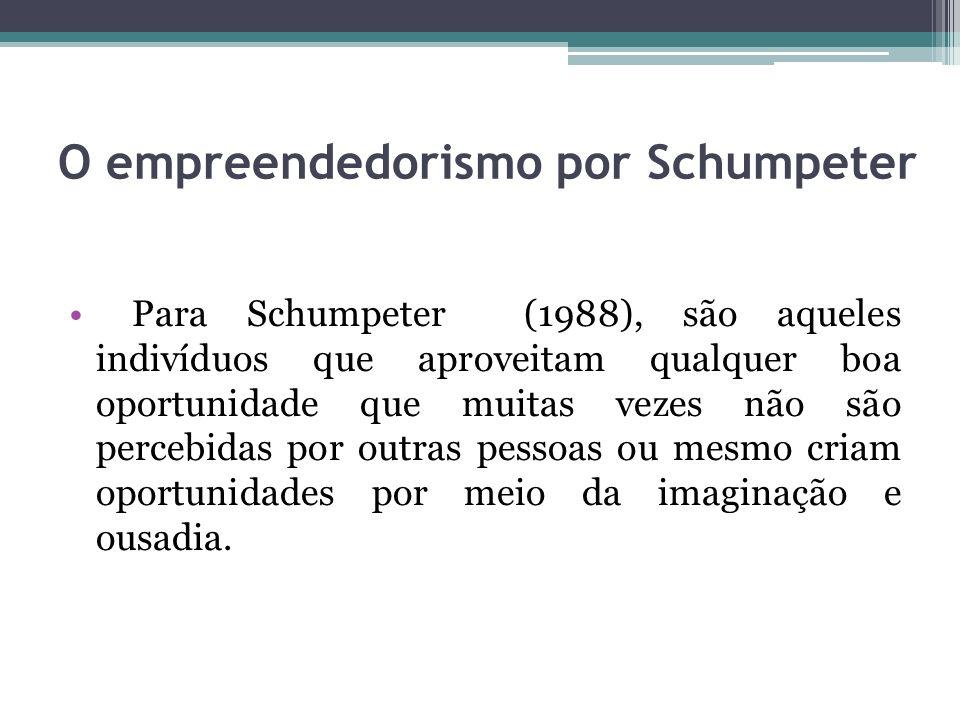 O empreendedorismo por Schumpeter Para Schumpeter (1988), são aqueles indivíduos que aproveitam qualquer boa oportunidade que muitas vezes não são per