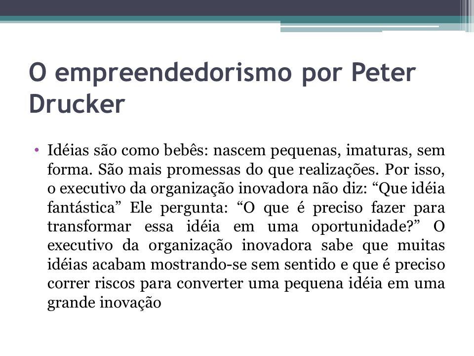 O empreendedorismo por Peter Drucker Da mesma forma que empreendimento exige administração empreendedora, isto é, práticas e diretrizes dentro da empresa, também exige práticas e diretrizes exteriores, no mercado.