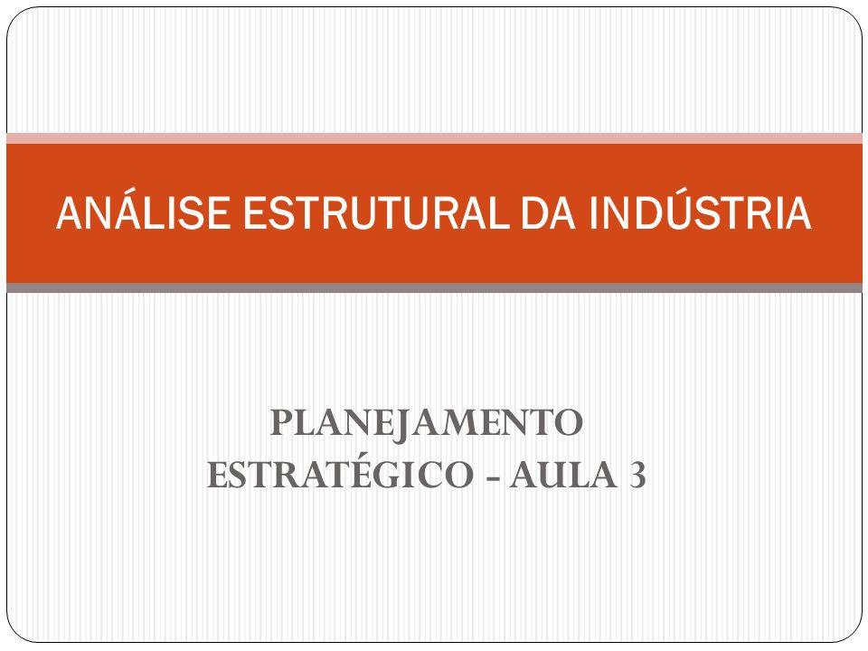 PLANEJAMENTO ESTRATÉGICO - AULA 3 ANÁLISE ESTRUTURAL DA INDÚSTRIA