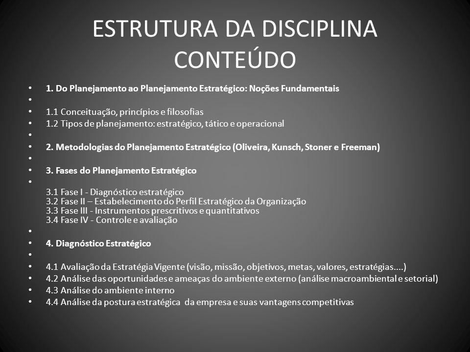 ESTRUTURA DA DISCIPLINA CONTEÚDO 1. Do Planejamento ao Planejamento Estratégico: Noções Fundamentais 1.1 Conceituação, princípios e filosofias 1.2 Tip