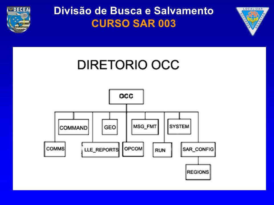 Divisão de Busca e Salvamento CURSO SAR 003