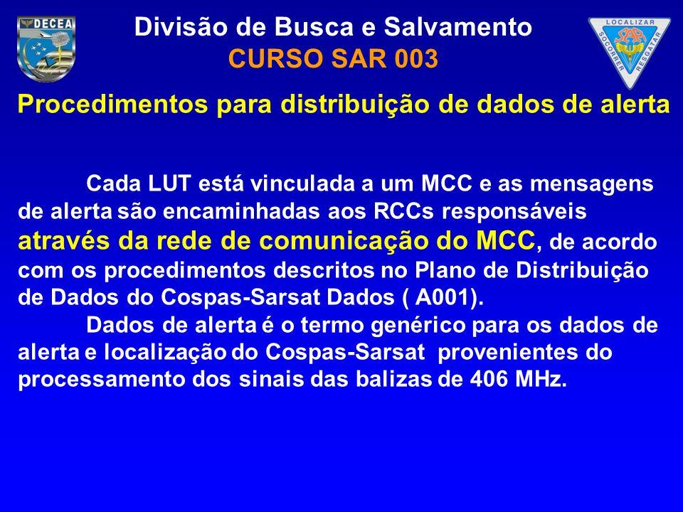 Divisão de Busca e Salvamento CURSO SAR 003 Cada LUT está vinculada a um MCC e as mensagens de alerta são encaminhadas aos RCCs responsáveis através d