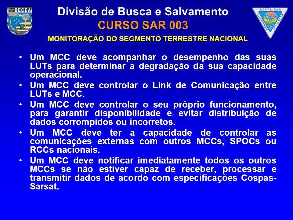 Divisão de Busca e Salvamento CURSO SAR 003 MONITORAÇÃO DO SEGMENTO TERRESTRE NACIONAL Um MCC deve acompanhar o desempenho das suas LUTs para determin
