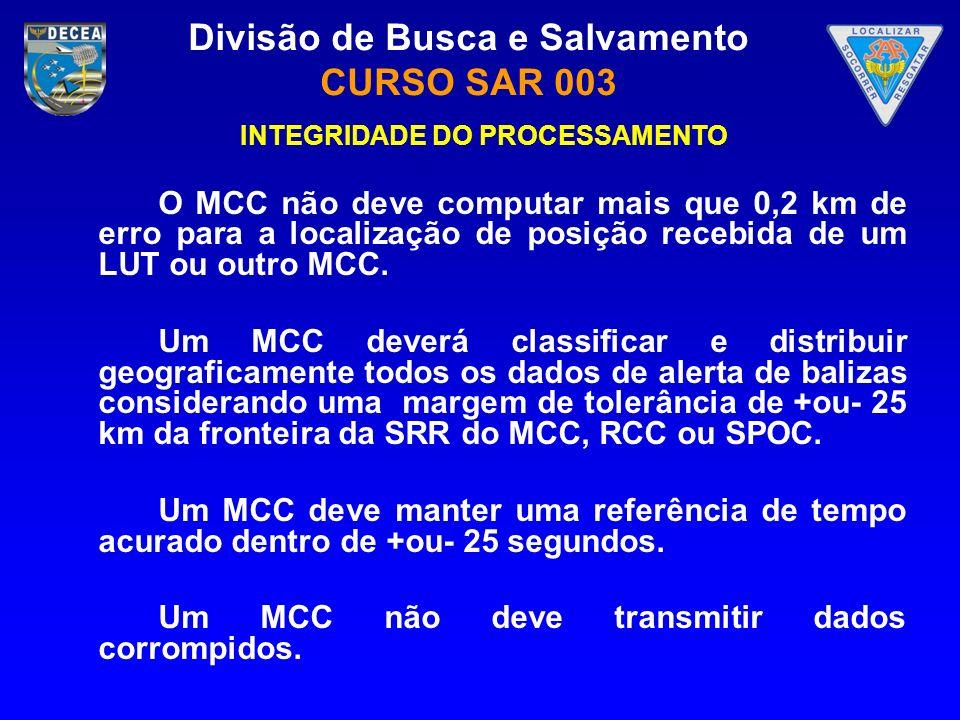 Divisão de Busca e Salvamento CURSO SAR 003 INTEGRIDADE DO PROCESSAMENTO O MCC não deve computar mais que 0,2 km de erro para a localização de posição