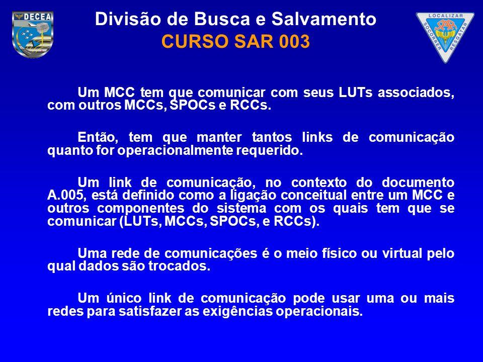 Divisão de Busca e Salvamento CURSO SAR 003 Um MCC tem que comunicar com seus LUTs associados, com outros MCCs, SPOCs e RCCs. Então, tem que manter ta