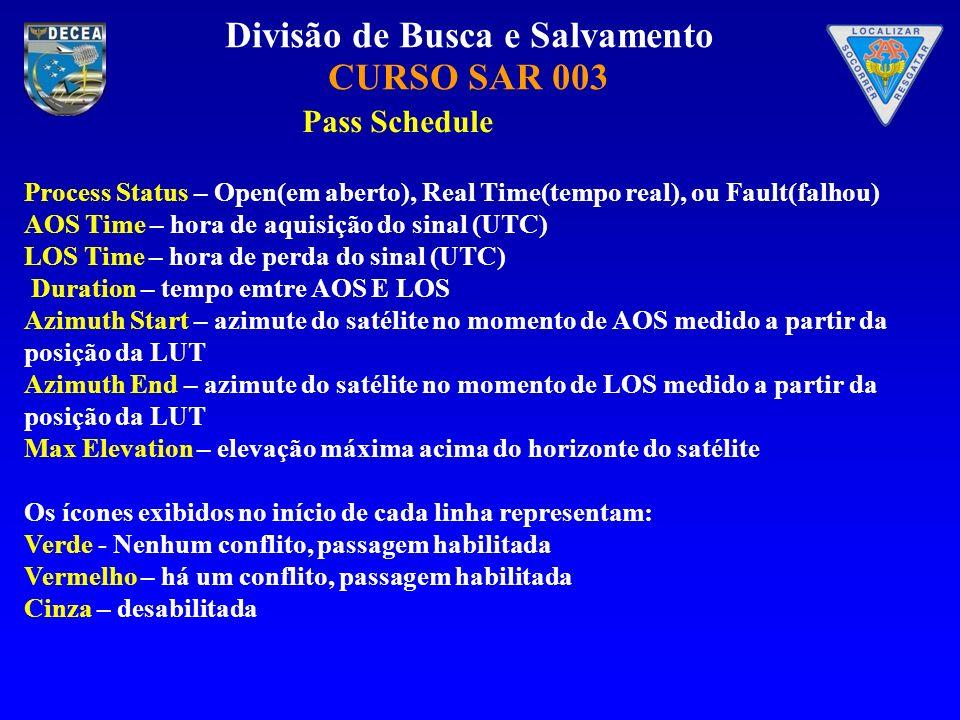 Divisão de Busca e Salvamento CURSO SAR 003 Pass Schedule Process Status – Open(em aberto), Real Time(tempo real), ou Fault(falhou) AOS Time – hora de aquisição do sinal (UTC) LOS Time – hora de perda do sinal (UTC) Duration – tempo emtre AOS E LOS Azimuth Start – azimute do satélite no momento de AOS medido a partir da posição da LUT Azimuth End – azimute do satélite no momento de LOS medido a partir da posição da LUT Max Elevation – elevação máxima acima do horizonte do satélite Os ícones exibidos no início de cada linha representam: Verde - Nenhum conflito, passagem habilitada Vermelho – há um conflito, passagem habilitada Cinza – desabilitada