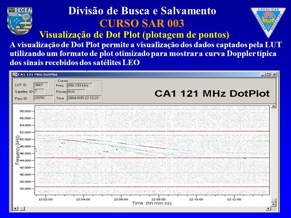 Divisão de Busca e Salvamento CURSO SAR 003 A visualização de Dot Plot permite a visualização dos dados captados pela LUT utilizando um formato de plot otimizado para mostrar a curva Doppler típica dos sinais recebidos dos satélites LEO.