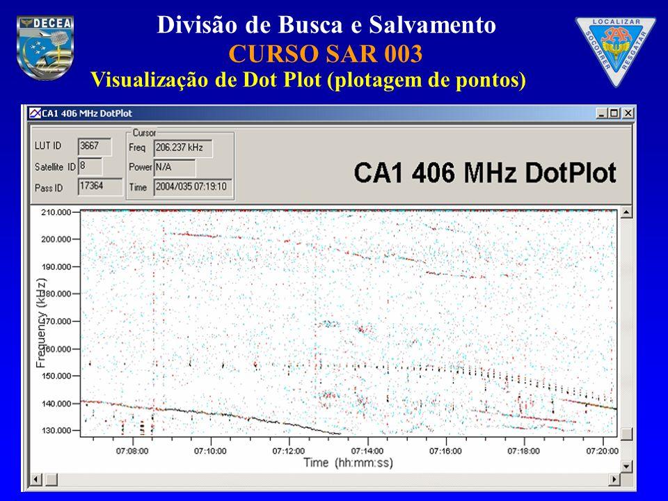 Divisão de Busca e Salvamento CURSO SAR 003 Visualização de Dot Plot (plotagem de pontos)