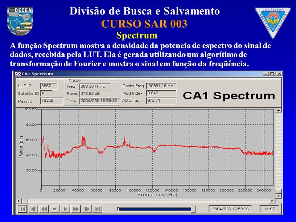 Divisão de Busca e Salvamento CURSO SAR 003 A função Spectrum mostra a densidade da potencia de espectro do sinal de dados, recebida pela LUT. Ela é g