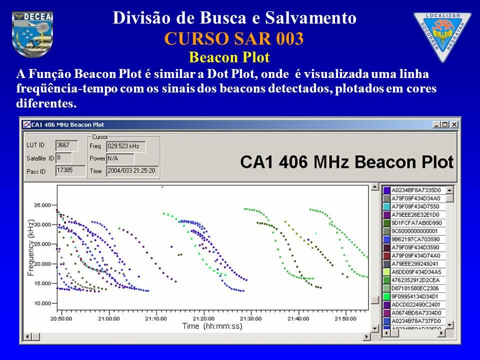 Divisão de Busca e Salvamento CURSO SAR 003 A Função Beacon Plot é similar a Dot Plot, onde é visualizada uma linha freqüência-tempo com os sinais dos beacons detectados, plotados em cores diferentes.