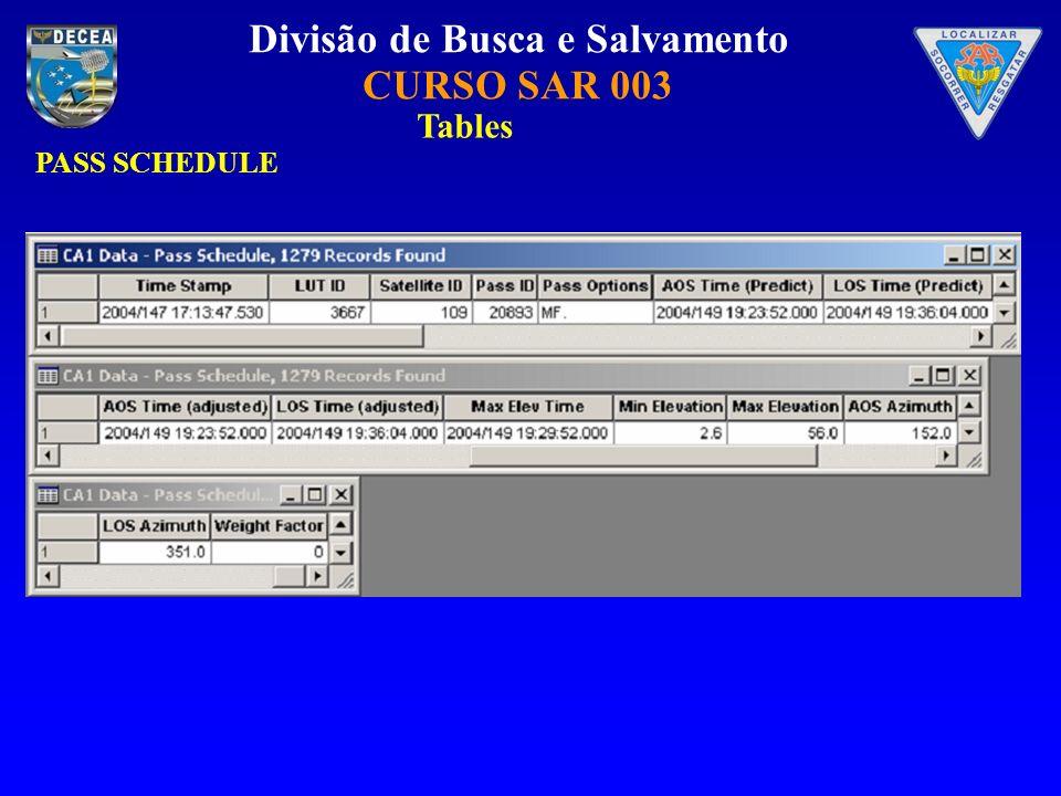 Divisão de Busca e Salvamento CURSO SAR 003 PASS SCHEDULE Tables