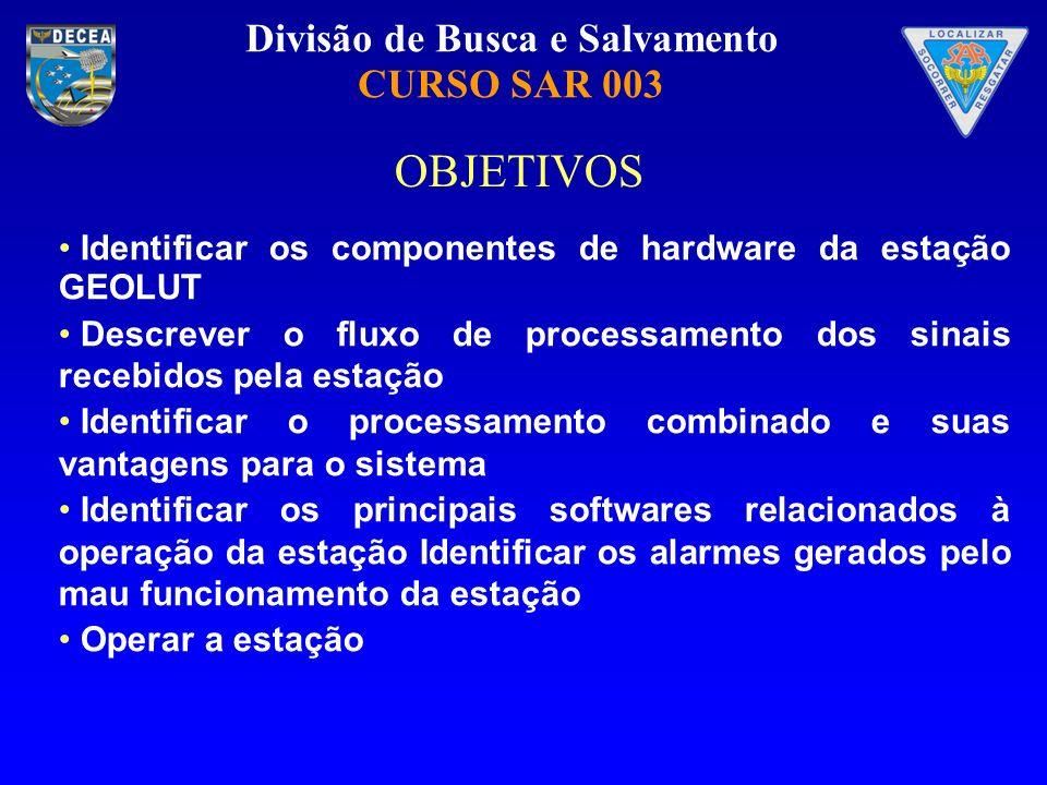 Divisão de Busca e Salvamento CURSO SAR 003 OBJETIVOS Identificar os componentes de hardware da estação GEOLUT Descrever o fluxo de processamento dos