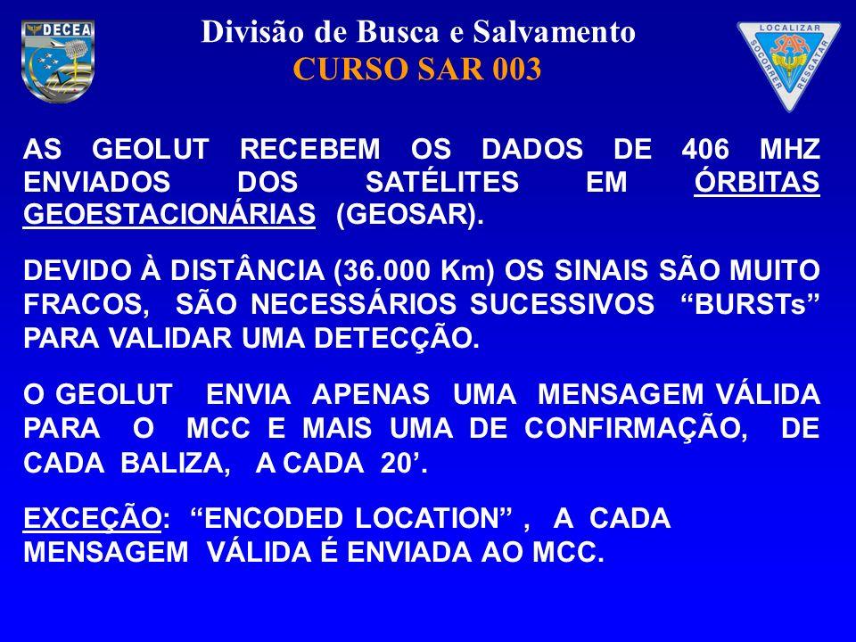 Divisão de Busca e Salvamento CURSO SAR 003 AS GEOLUT RECEBEM OS DADOS DE 406 MHZ ENVIADOS DOS SATÉLITES EM ÓRBITAS GEOESTACIONÁRIAS (GEOSAR). DEVIDO
