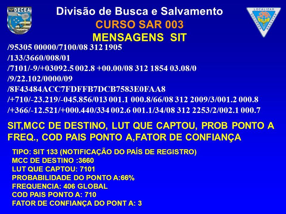 Divisão de Busca e Salvamento CURSO SAR 003 MENSAGENS SIT /95305 00000/7100/08 312 1905 /133/3660/008/01 /7101/-9/+03092.5 002.8 +00.00/08 312 1854 03