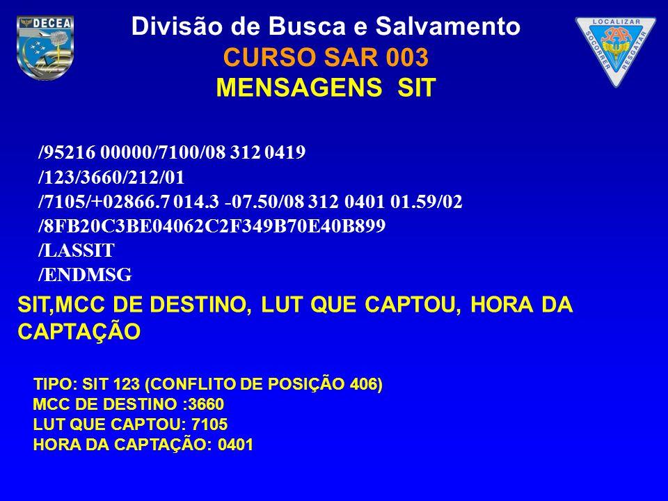 Divisão de Busca e Salvamento CURSO SAR 003 MENSAGENS SIT /95216 00000/7100/08 312 0419 /123/3660/212/01 /7105/+02866.7 014.3 -07.50/08 312 0401 01.59