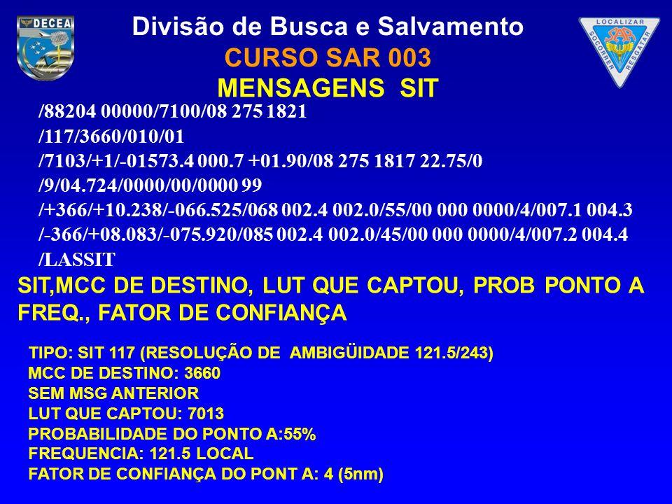 Divisão de Busca e Salvamento CURSO SAR 003 MENSAGENS SIT /88204 00000/7100/08 275 1821 /117/3660/010/01 /7103/+1/-01573.4 000.7 +01.90/08 275 1817 22