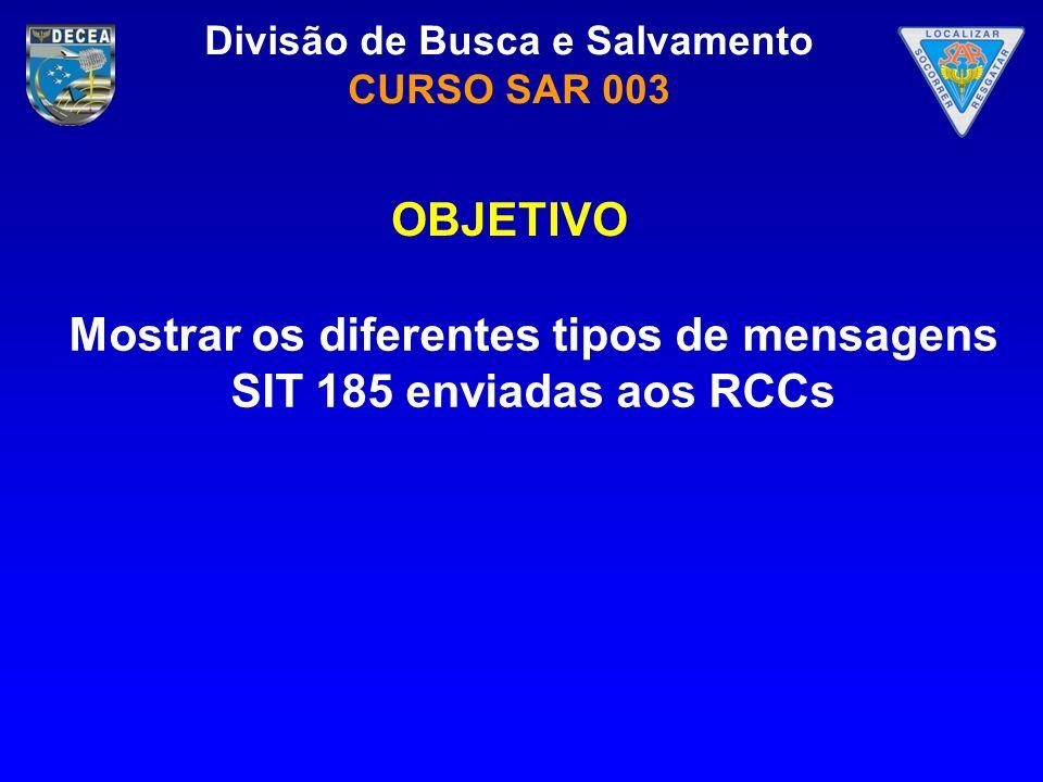 OBJETIVO Mostrar os diferentes tipos de mensagens SIT 185 enviadas aos RCCs