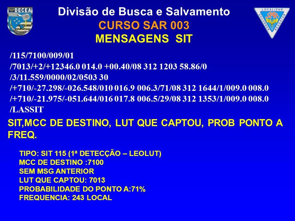 Divisão de Busca e Salvamento CURSO SAR 003 MENSAGENS SIT /115/7100/009/01 /7013/+2/+12346.0 014.0 +00.40/08 312 1203 58.86/0 /3/11.559/0000/02/0503 3