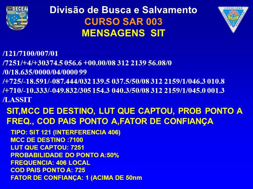 Divisão de Busca e Salvamento CURSO SAR 003 MENSAGENS SIT /121/7100/007/01 /7251/+4/+30374.5 056.6 +00.00/08 312 2139 56.08/0 /0/18.635/0000/04/0000 9