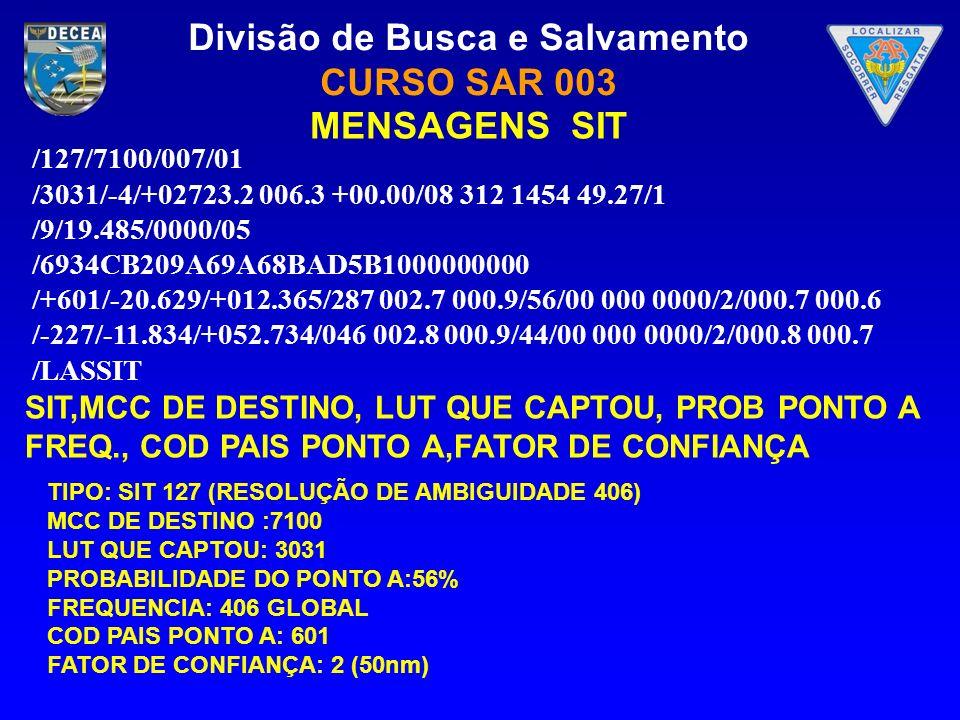 Divisão de Busca e Salvamento CURSO SAR 003 MENSAGENS SIT /127/7100/007/01 /3031/-4/+02723.2 006.3 +00.00/08 312 1454 49.27/1 /9/19.485/0000/05 /6934C